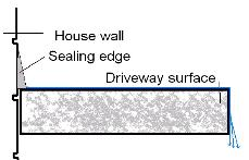 How to seal driveway to keep humidity from basement