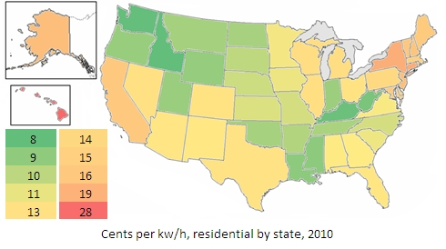 How much does electricity cost?
